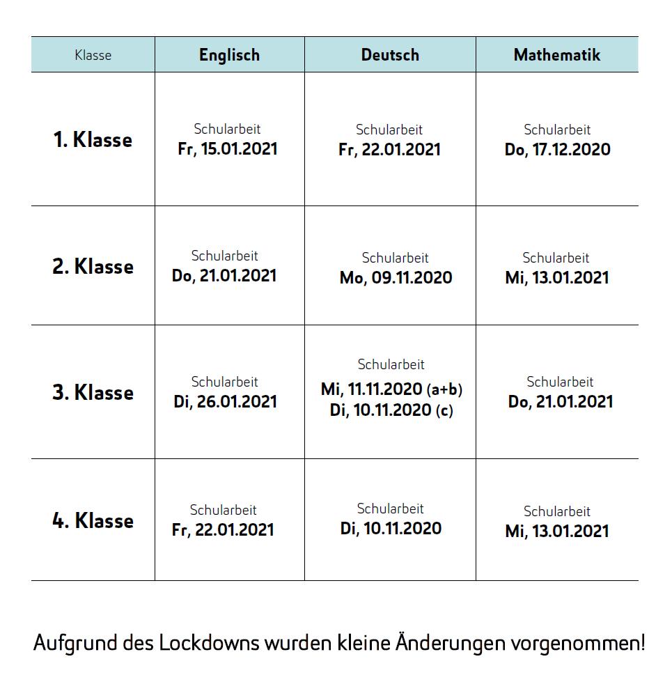 Schularbeiten 1. Semester 2020/21