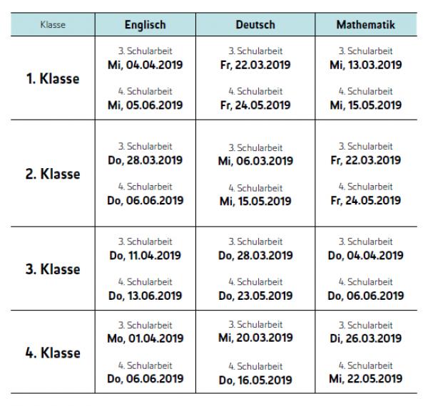 Schularbeitenplan 2018/19